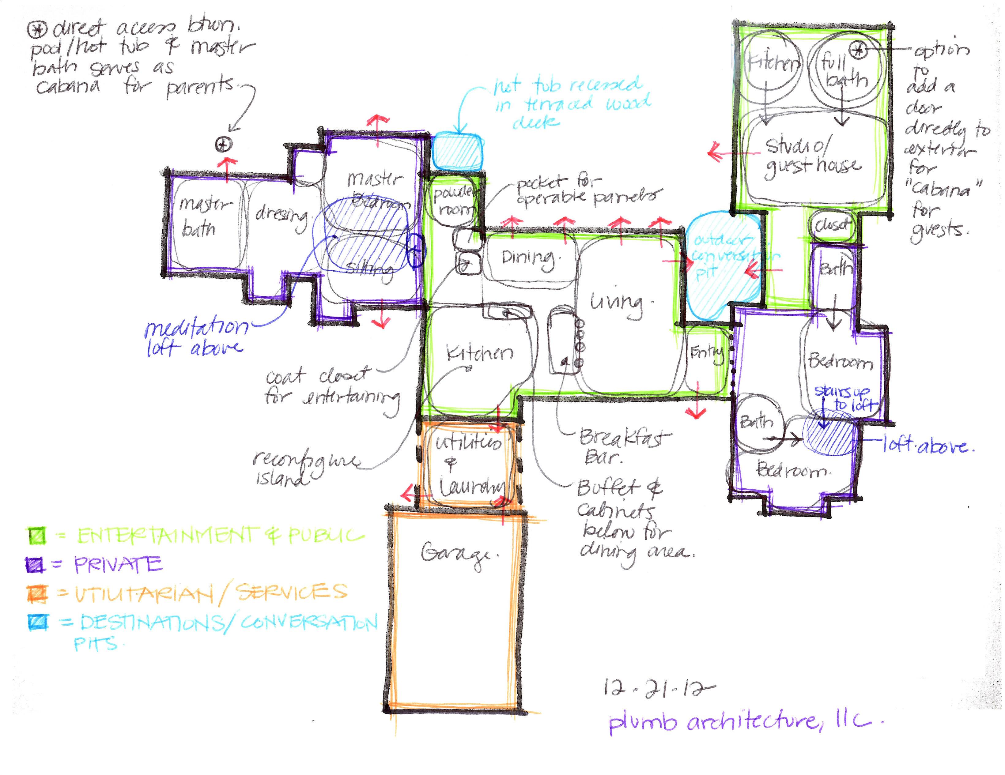 Plumb architecture llc rob roy renovation for Conceptual architecture diagram